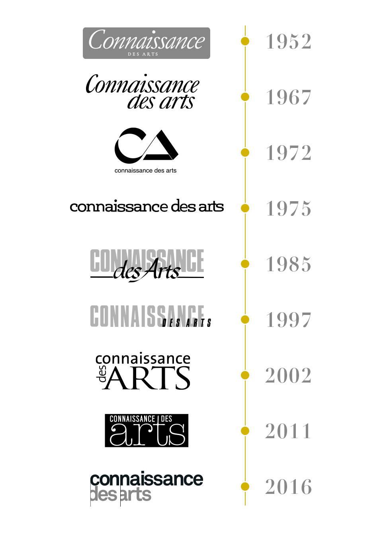 Connaissance des Arts, leading arts ...